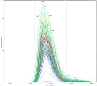 scientific graphs